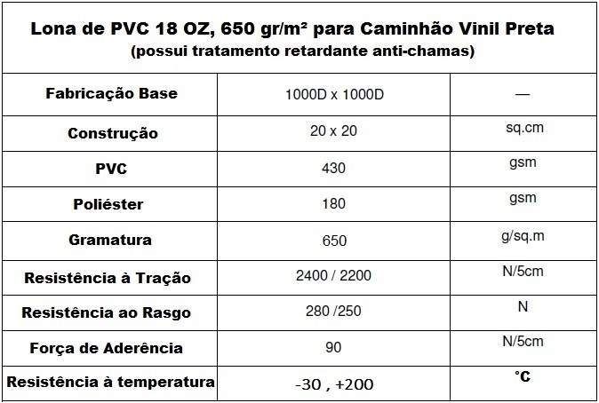 LONA-PVC-CARACTERÍSTICAS NOVA